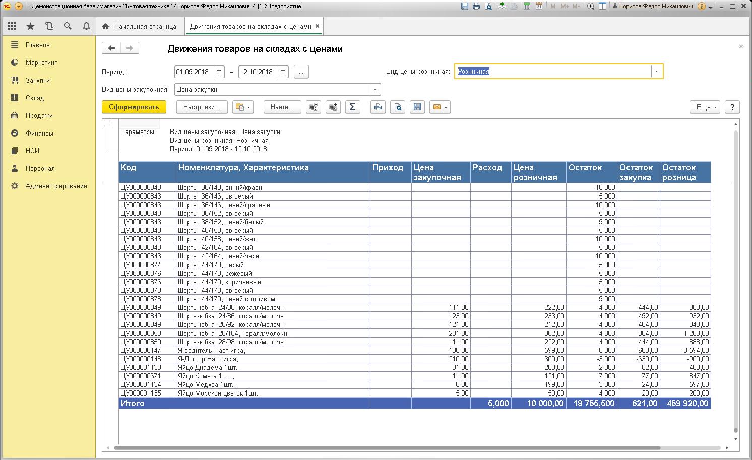 Ведомость по товарам на складах с ценами для 1С:Розница 2.2 (внешний отчет)