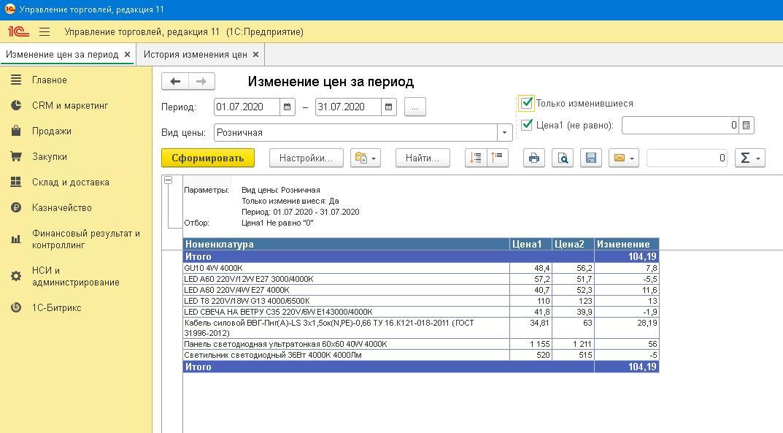 Отчет об изменении цен за период для УТ 11.4 (внешний отчет)