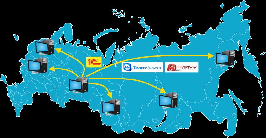 Обслуживание программ 1С по всей России через интернет